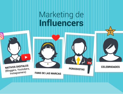 Como Seleccionar al influencer más rentable para tu proyecto :)