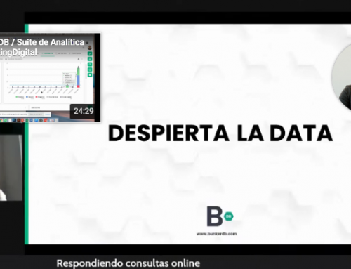 4 preguntas recurrentes en Marketing Digital
